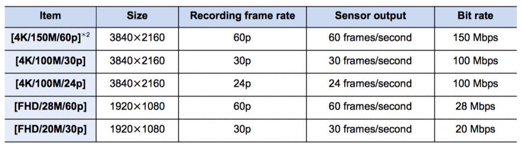 MP4 frame rate
