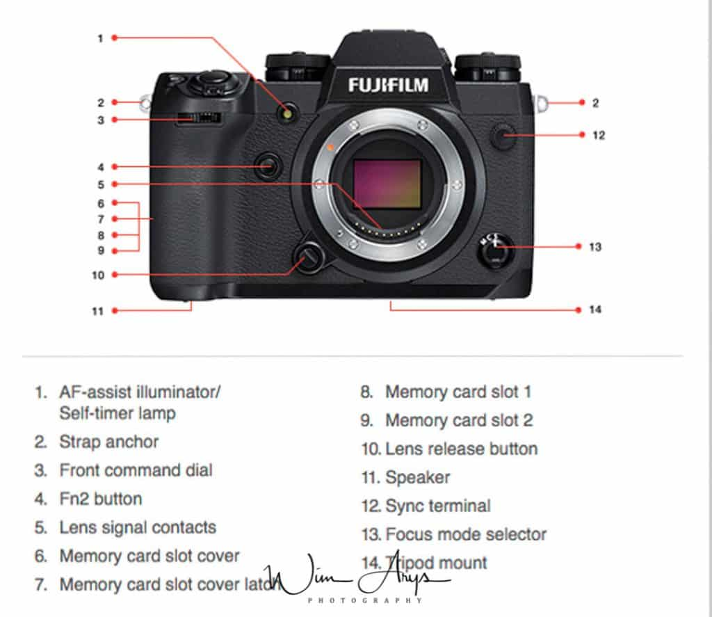 Fujifilm X-H1 manual with settings, tips and trips