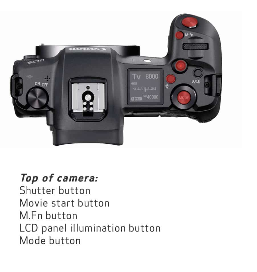 Canon EOS R customisable buttons